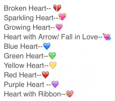 Different Color Heart Emoticon Meaning