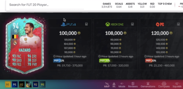 Futbin Prices by Playing Device